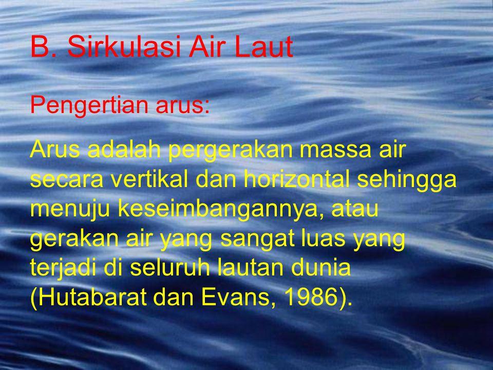 B. Sirkulasi Air Laut Pengertian arus: