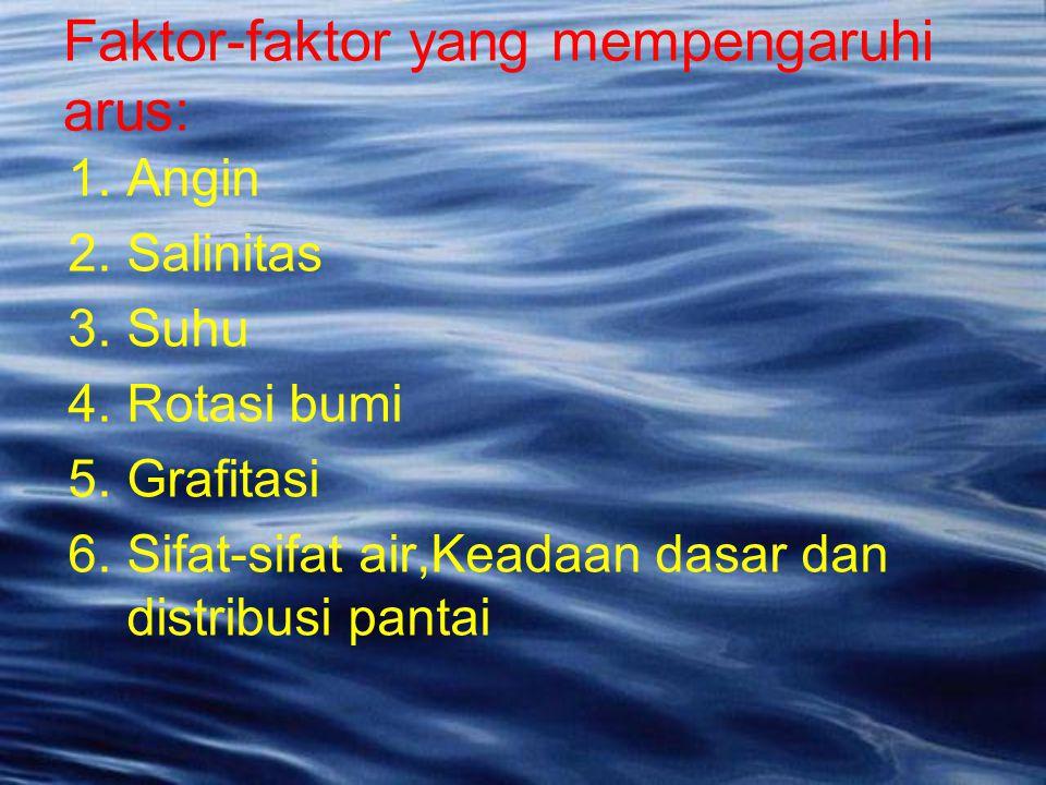 Faktor-faktor yang mempengaruhi arus: