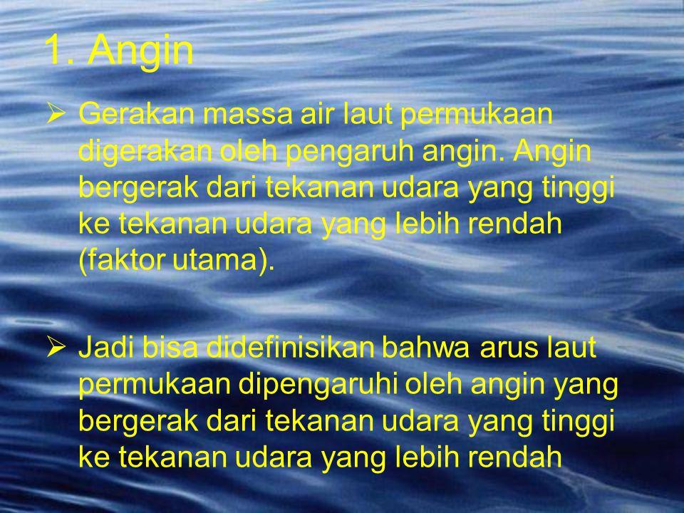1. Angin