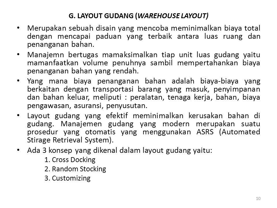 G. LAYOUT GUDANG (WAREHOUSE LAYOUT)