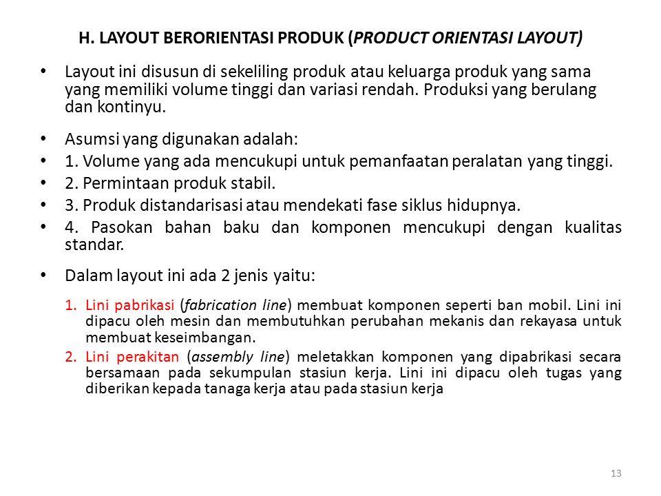 H. LAYOUT BERORIENTASI PRODUK (PRODUCT ORIENTASI LAYOUT)