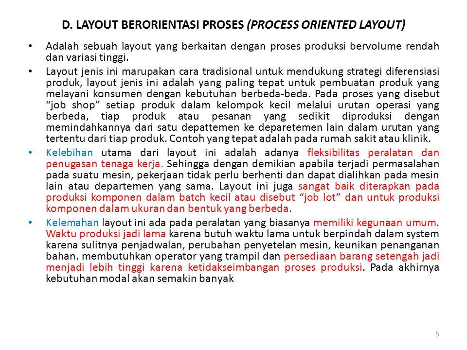 D. LAYOUT BERORIENTASI PROSES (PROCESS ORIENTED LAYOUT)