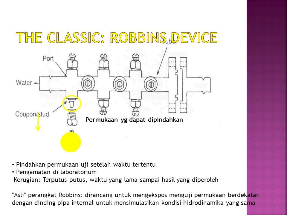 The classic: Robbins Device