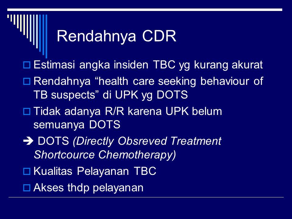 Rendahnya CDR Estimasi angka insiden TBC yg kurang akurat