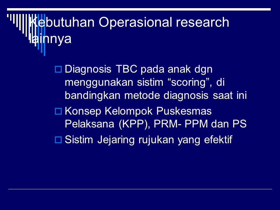 Kebutuhan Operasional research lainnya