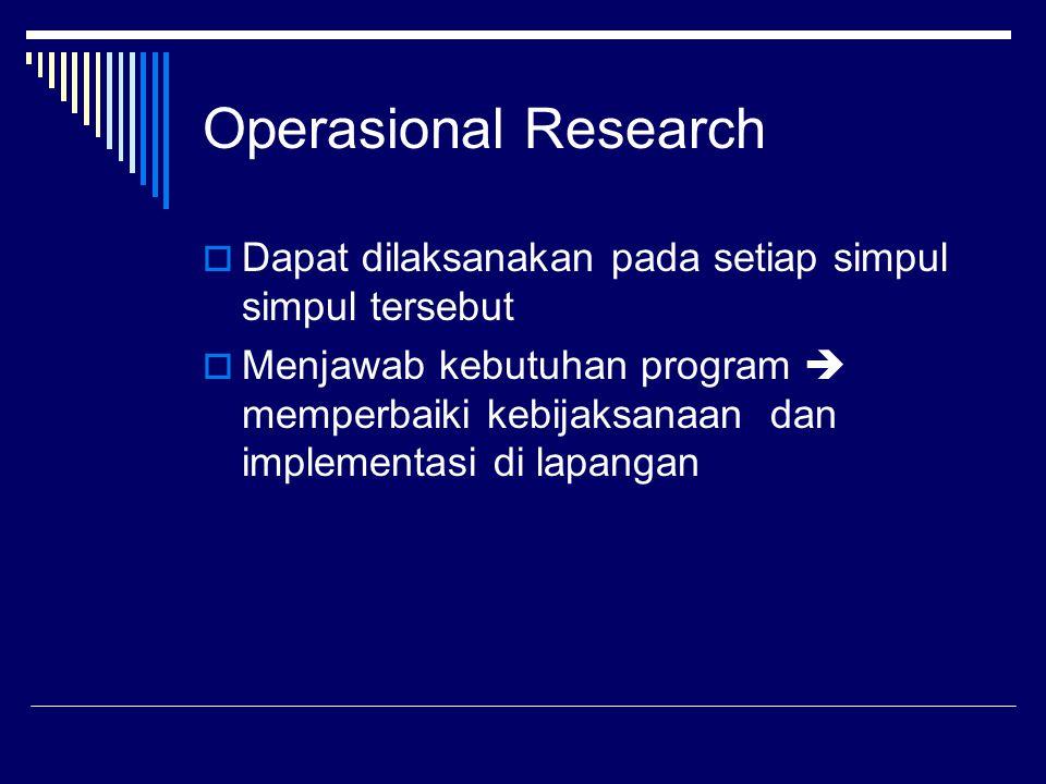 Operasional Research Dapat dilaksanakan pada setiap simpul simpul tersebut.