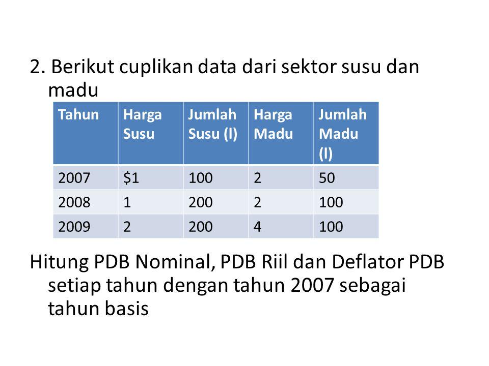 2. Berikut cuplikan data dari sektor susu dan madu Hitung PDB Nominal, PDB Riil dan Deflator PDB setiap tahun dengan tahun 2007 sebagai tahun basis