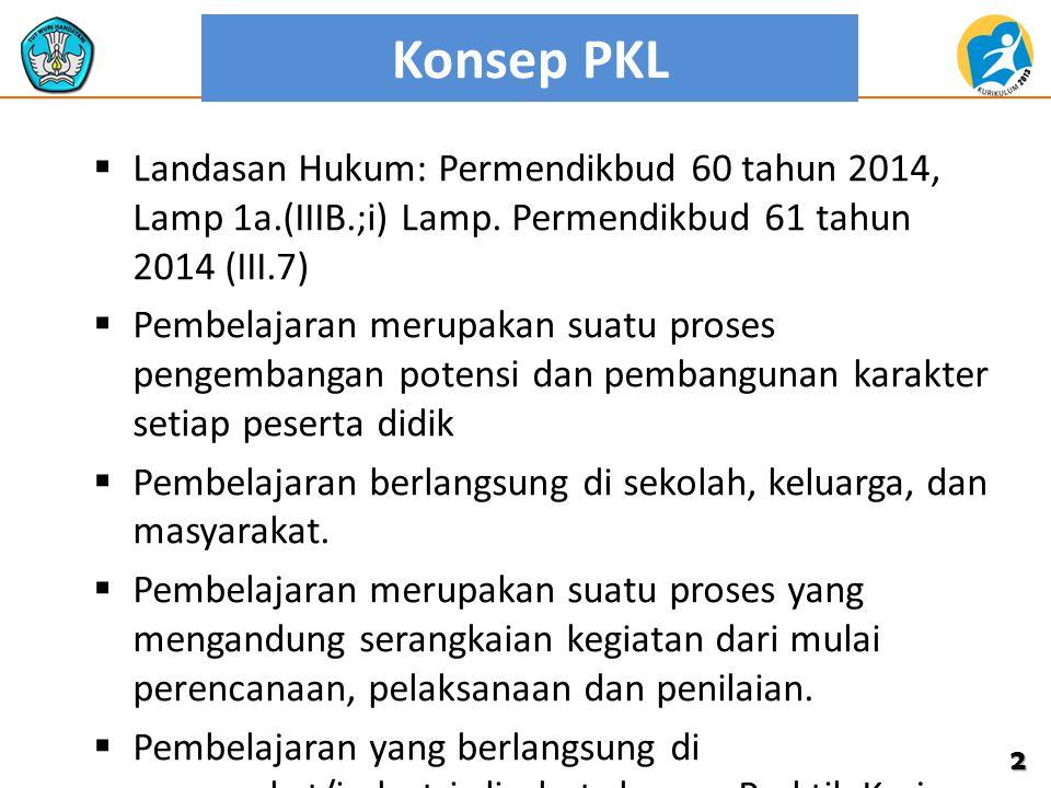 Konsep PKL Landasan Hukum: Permendikbud 60 tahun 2014, Lamp 1a.(IIIB.;i) Lamp. Permendikbud 61 tahun 2014 (III.7)