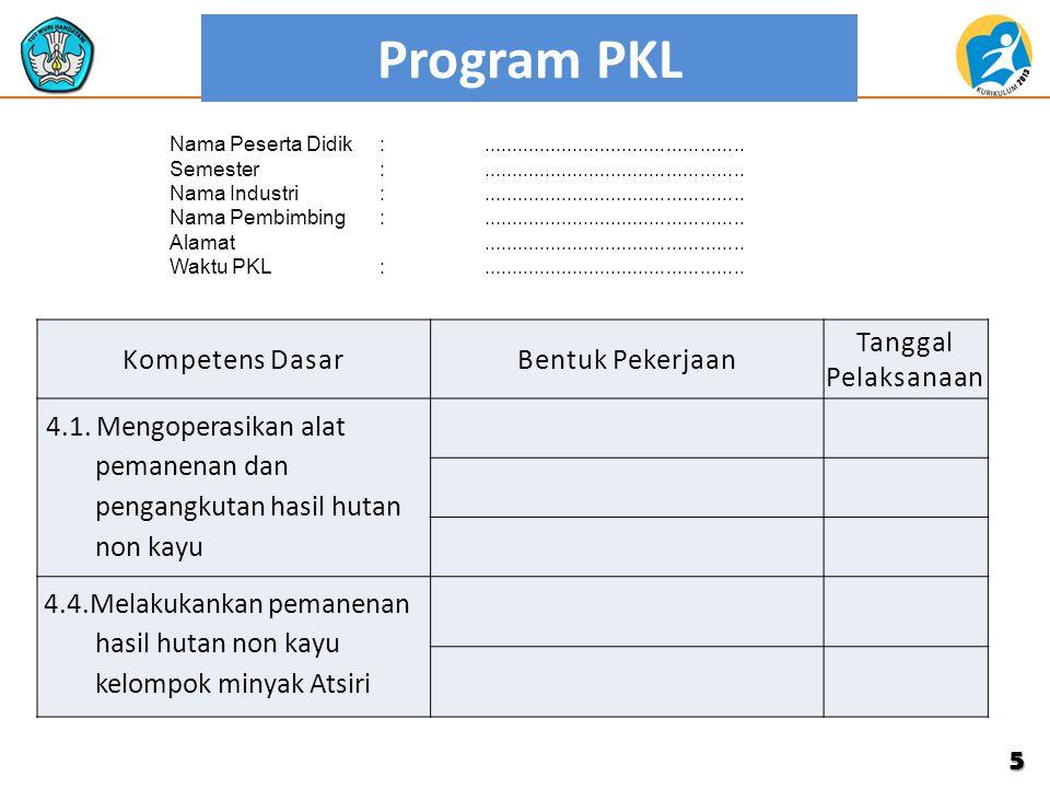 Program PKL Kompetens Dasar Bentuk Pekerjaan Tanggal Pelaksanaan