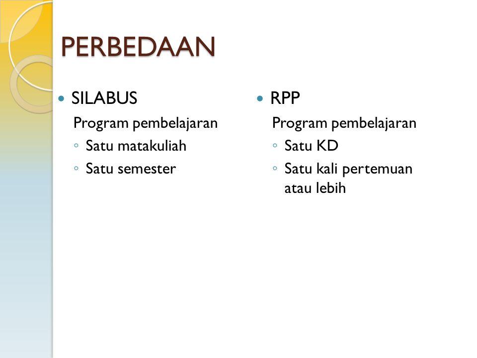 PERBEDAAN SILABUS RPP Program pembelajaran Satu matakuliah