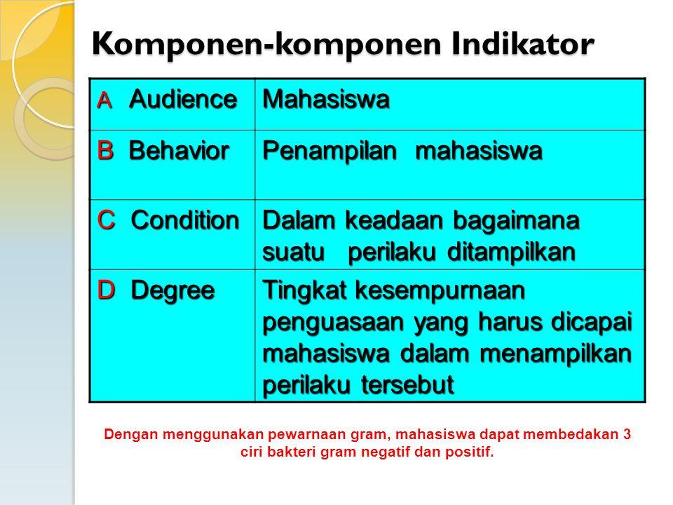 Komponen-komponen Indikator