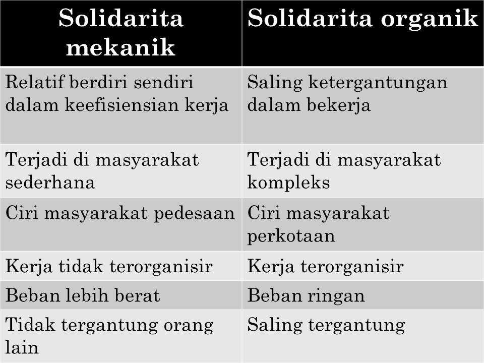 Solidarita mekanik Solidarita organik