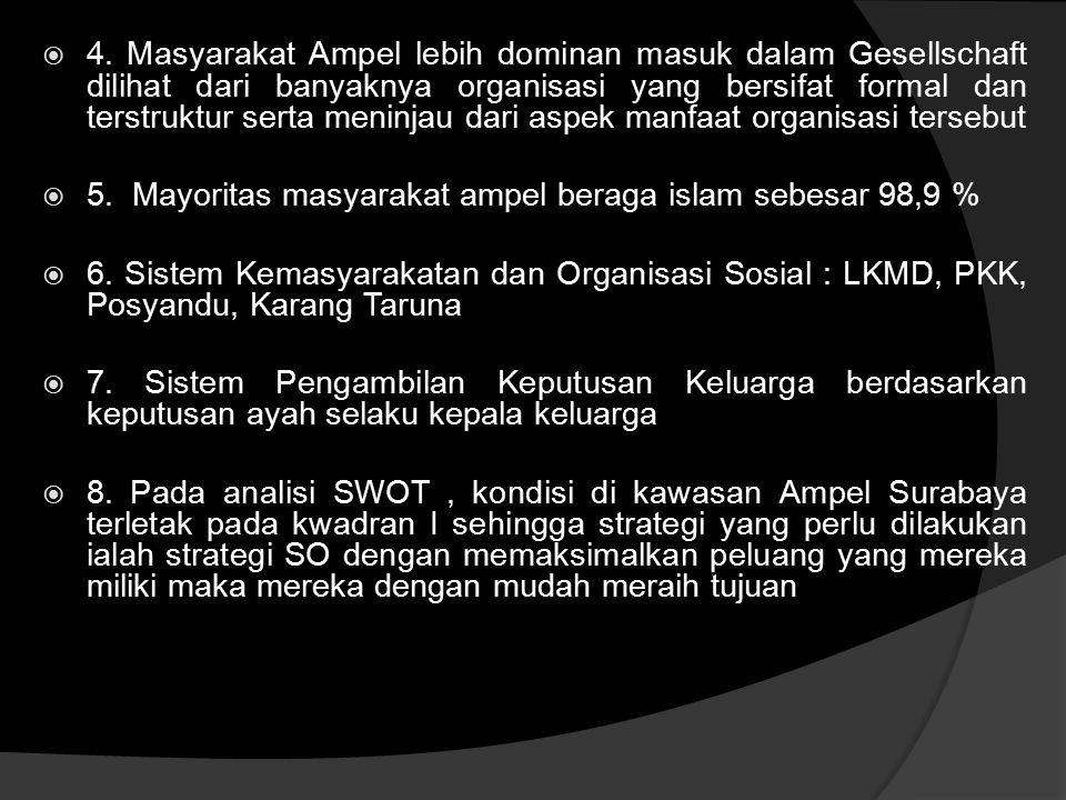 4. Masyarakat Ampel lebih dominan masuk dalam Gesellschaft dilihat dari banyaknya organisasi yang bersifat formal dan terstruktur serta meninjau dari aspek manfaat organisasi tersebut
