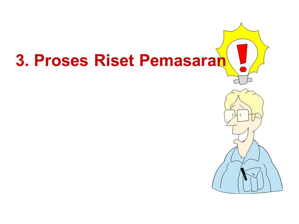 3. Proses Riset Pemasaran