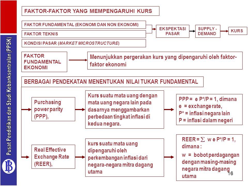 Pusat Pendidikan dan Studi Kebanksentralan (PPSK)