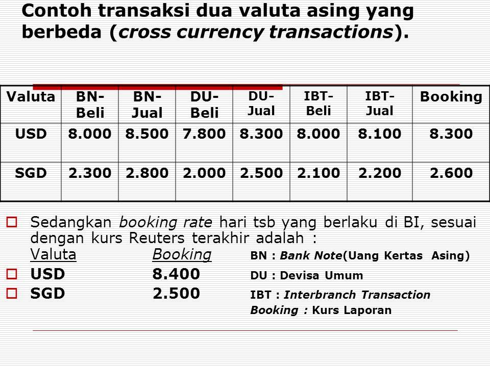 Contoh transaksi dua valuta asing yang berbeda (cross currency transactions).
