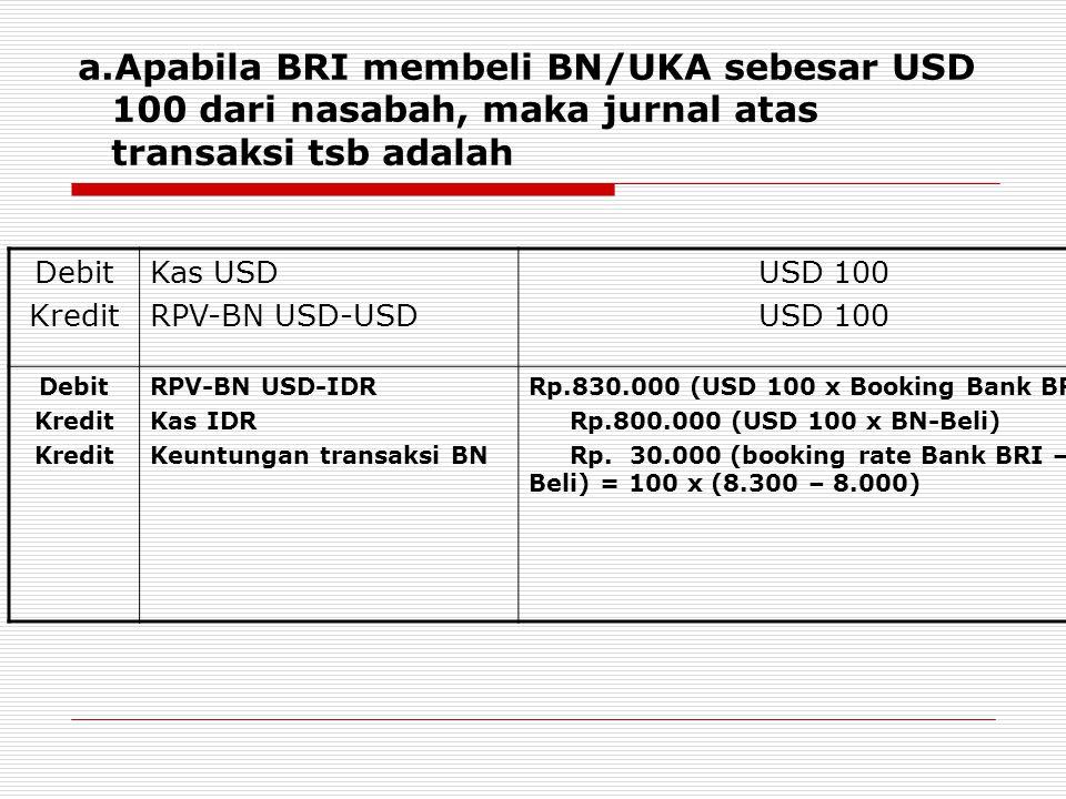 Apabila BRI membeli BN/UKA sebesar USD 100 dari nasabah, maka jurnal atas transaksi tsb adalah