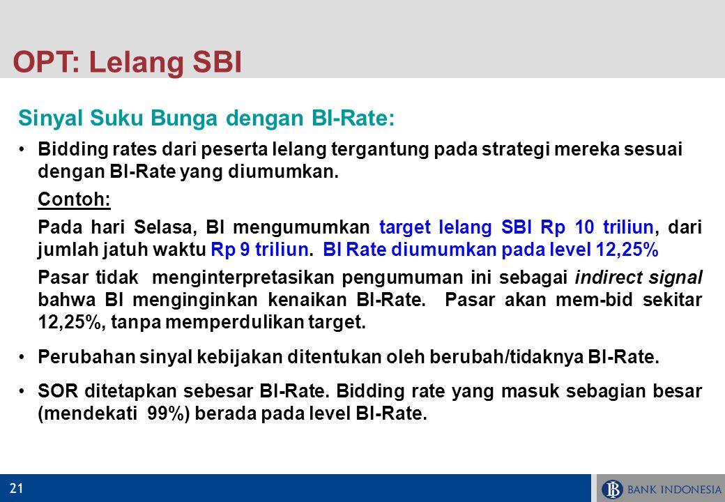 OPT: Lelang SBI Sinyal Suku Bunga dengan BI-Rate: