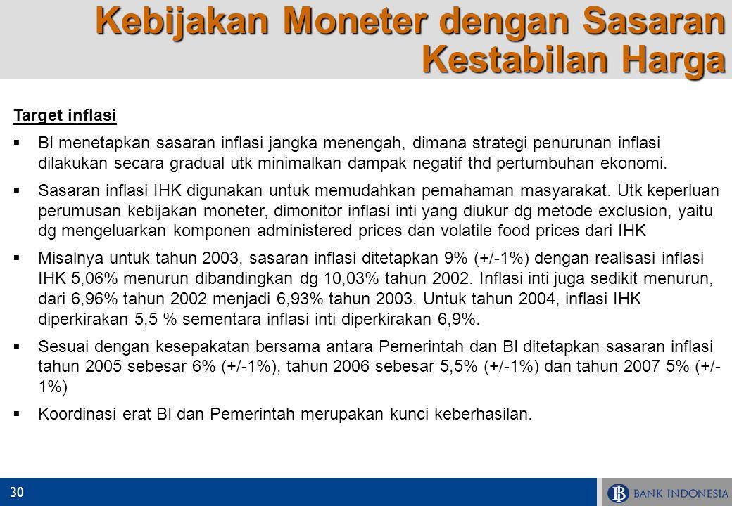 Kebijakan Moneter dengan Sasaran Kestabilan Harga