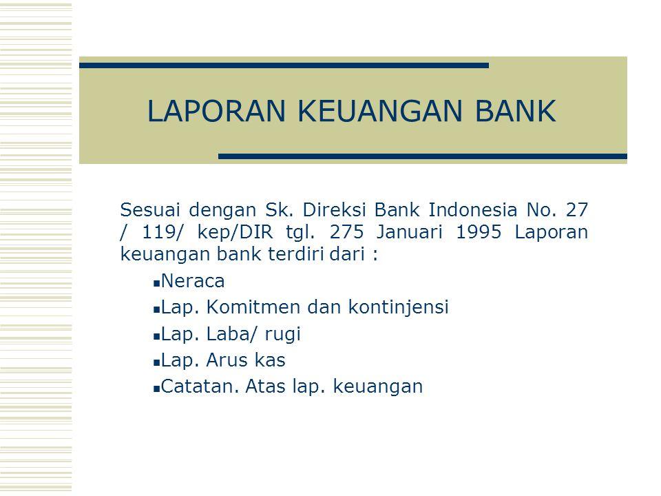 LAPORAN KEUANGAN BANK Sesuai dengan Sk. Direksi Bank Indonesia No. 27 / 119/ kep/DIR tgl. 275 Januari 1995 Laporan keuangan bank terdiri dari :
