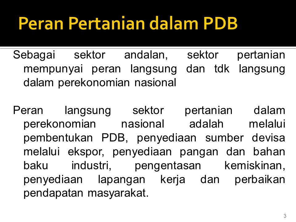 Peran Pertanian dalam PDB
