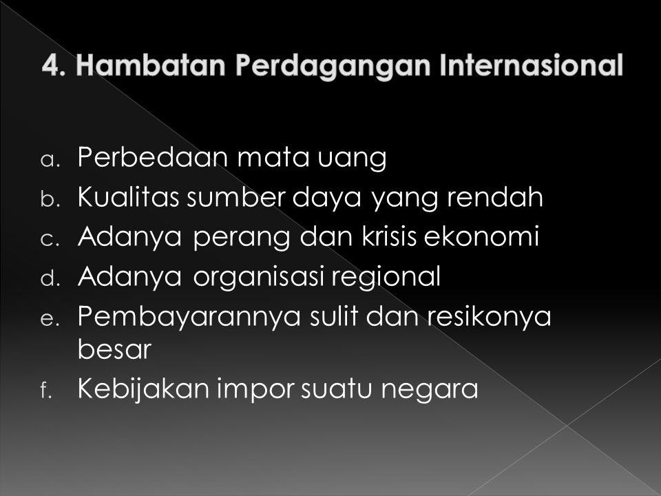 4. Hambatan Perdagangan Internasional