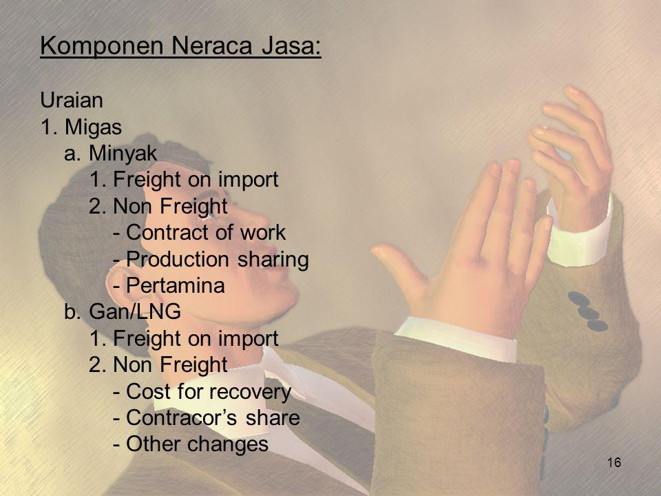 Komponen Neraca Jasa: Uraian Migas a. Minyak 1. Freight on import