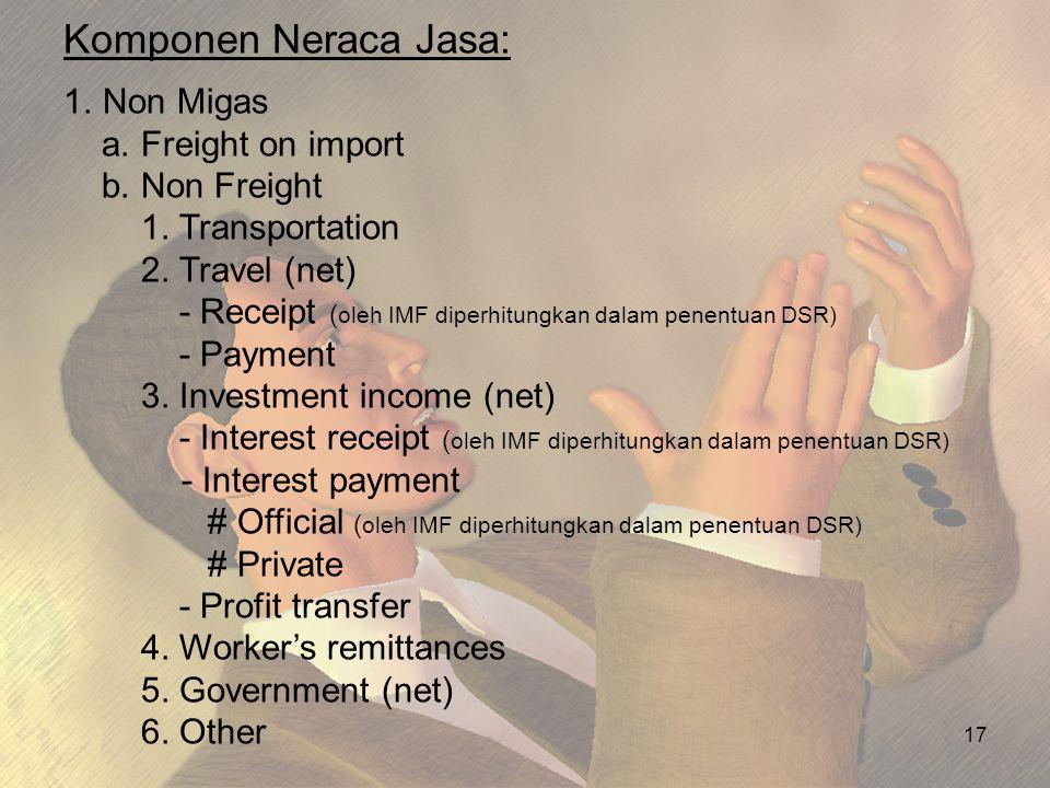 Komponen Neraca Jasa: Non Migas a. Freight on import b. Non Freight
