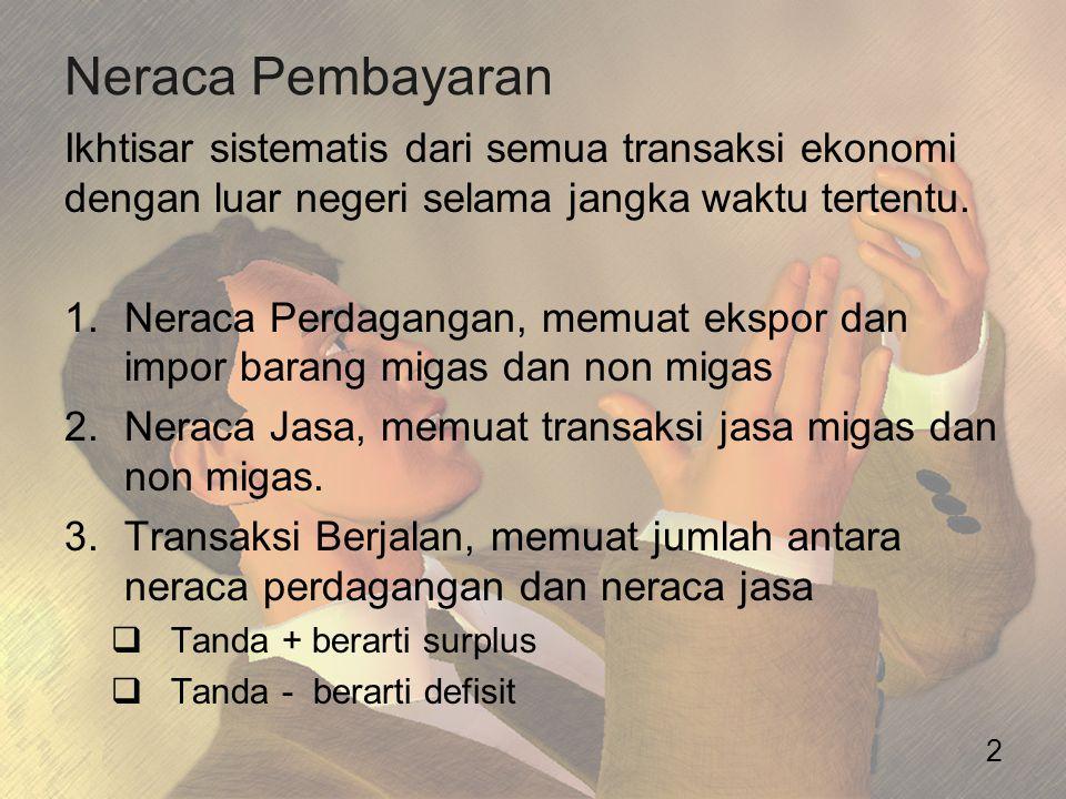 Neraca Pembayaran Ikhtisar sistematis dari semua transaksi ekonomi dengan luar negeri selama jangka waktu tertentu.
