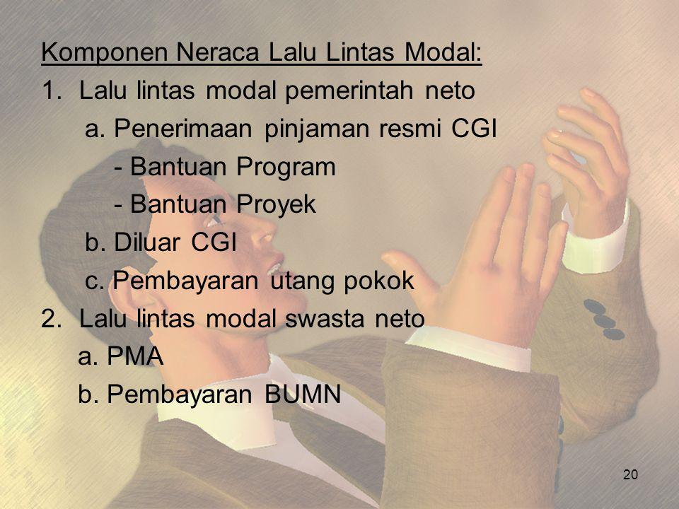 Komponen Neraca Lalu Lintas Modal: