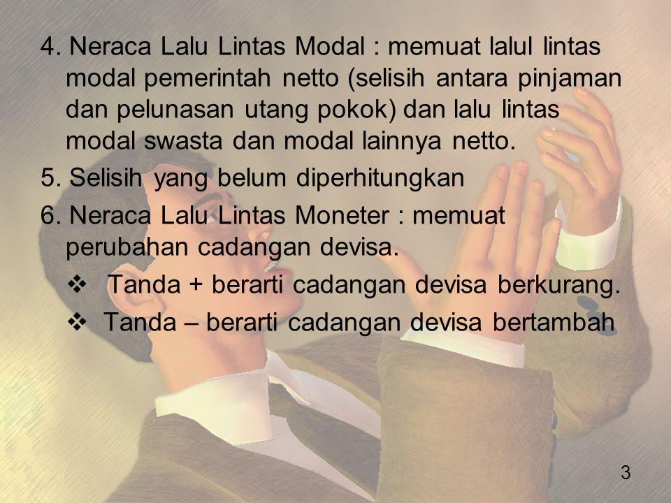 4. Neraca Lalu Lintas Modal : memuat lalul lintas modal pemerintah netto (selisih antara pinjaman dan pelunasan utang pokok) dan lalu lintas modal swasta dan modal lainnya netto.