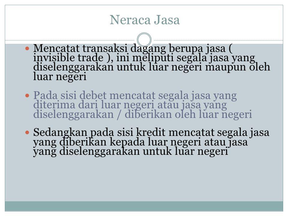 Neraca Jasa