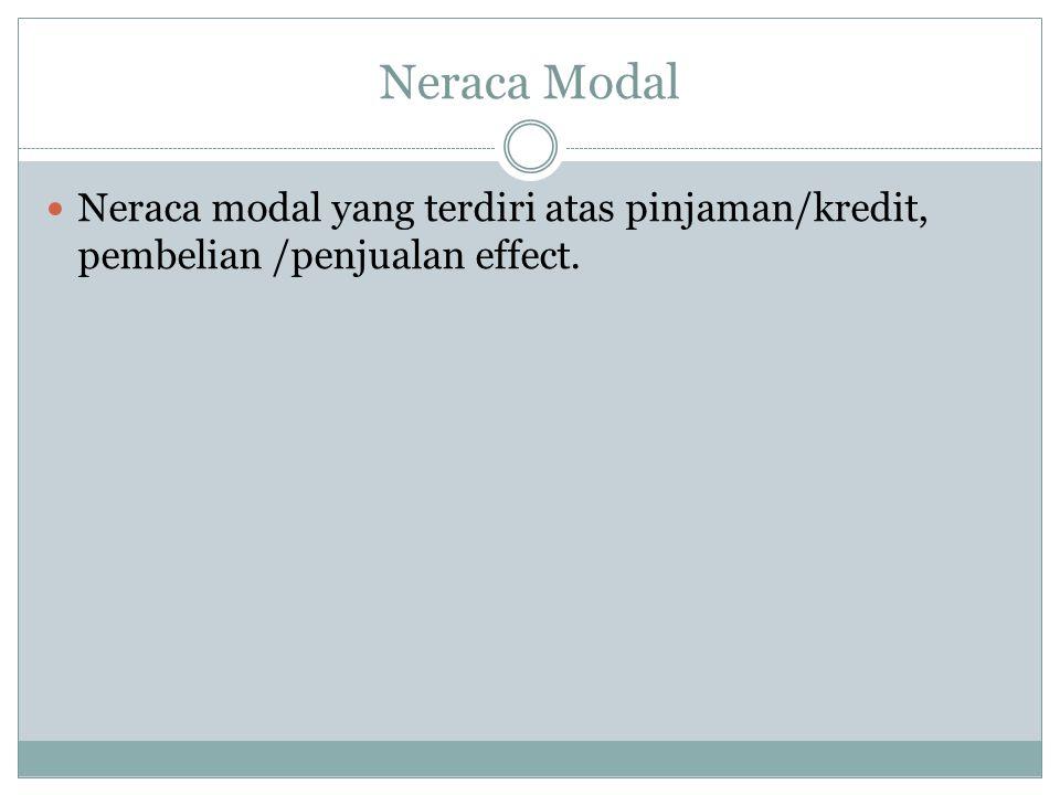 Neraca Modal Neraca modal yang terdiri atas pinjaman/kredit, pembelian /penjualan effect.