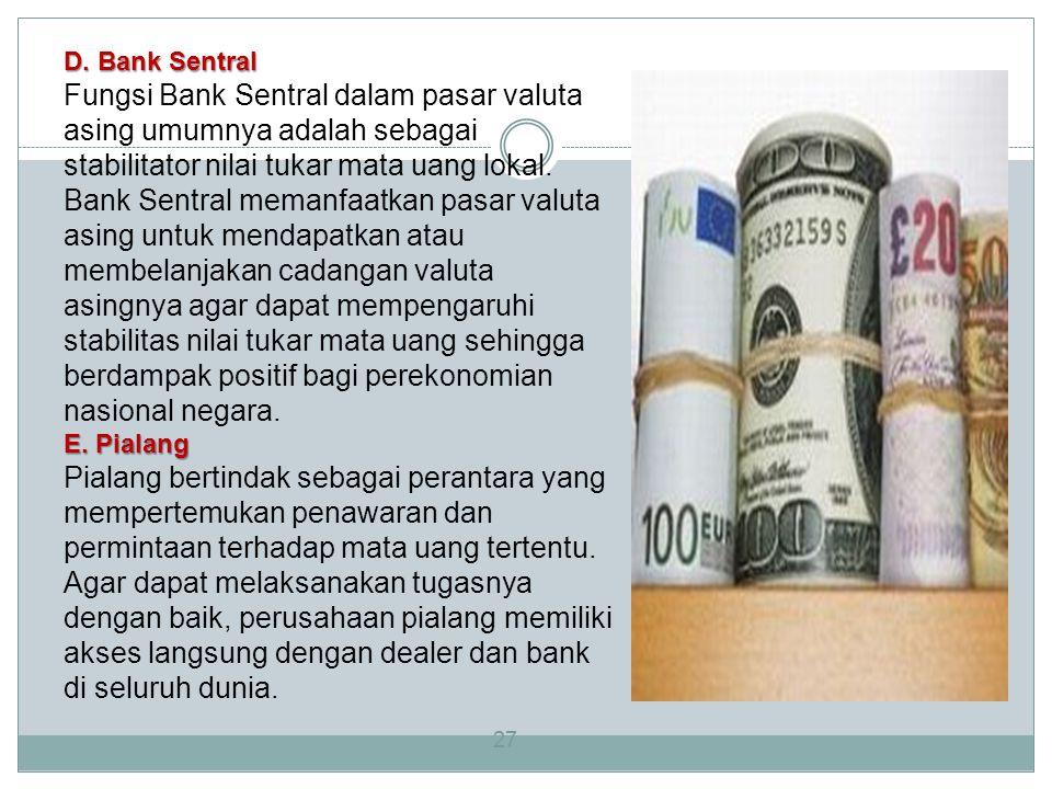 D. Bank Sentral