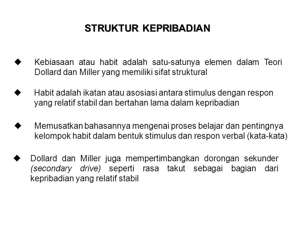  Kebiasaan atau habit adalah satu-satunya elemen dalam Teori Dollard dan Miller yang memiliki sifat struktural