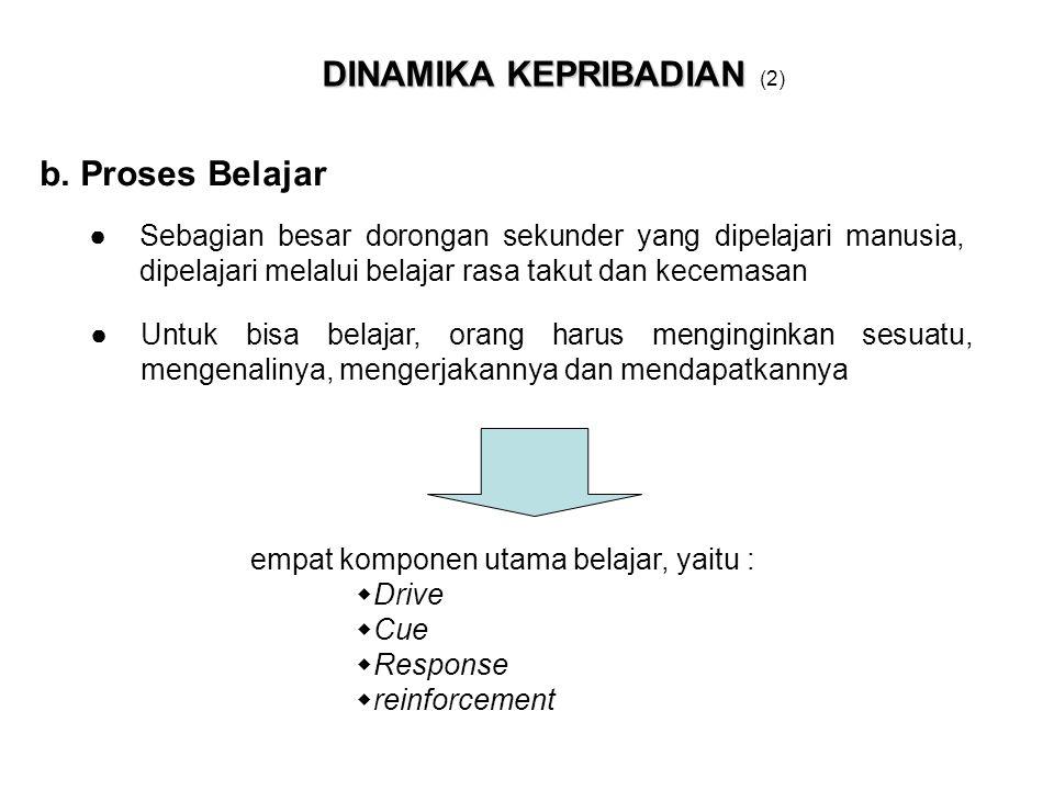 DINAMIKA KEPRIBADIAN (2)