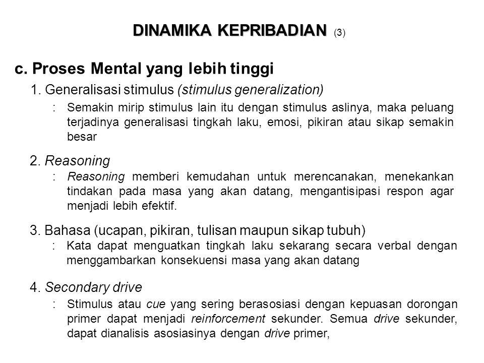 DINAMIKA KEPRIBADIAN (3)