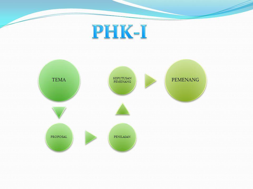 PHK-I TEMA PROPOSAL PENILAIAN KEPUTUSAN PEMENANG PEMENANG