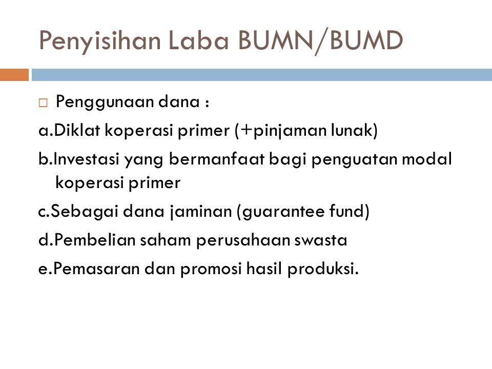 Penyisihan Laba BUMN/BUMD