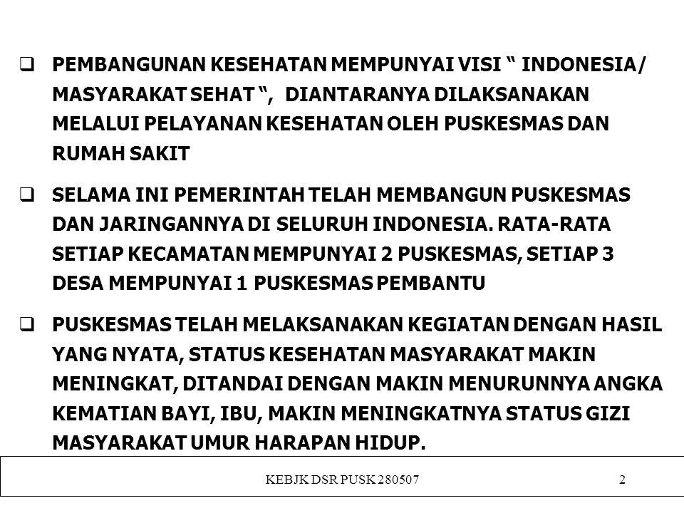 PEMBANGUNAN KESEHATAN MEMPUNYAI VISI INDONESIA/ MASYARAKAT SEHAT , DIANTARANYA DILAKSANAKAN MELALUI PELAYANAN KESEHATAN OLEH PUSKESMAS DAN RUMAH SAKIT