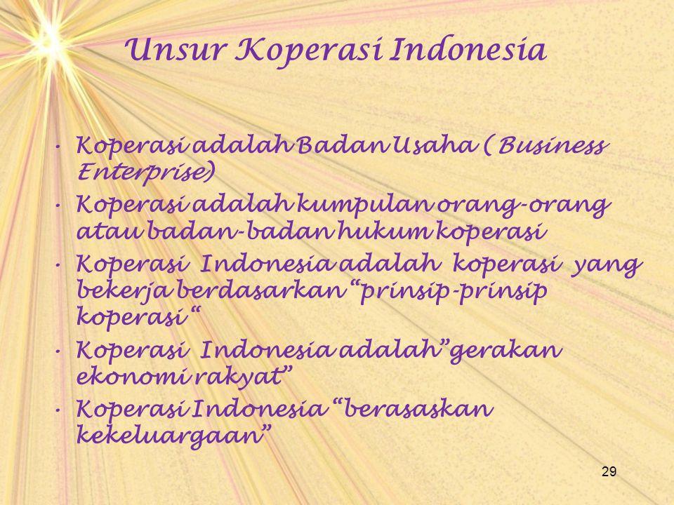 Unsur Koperasi Indonesia
