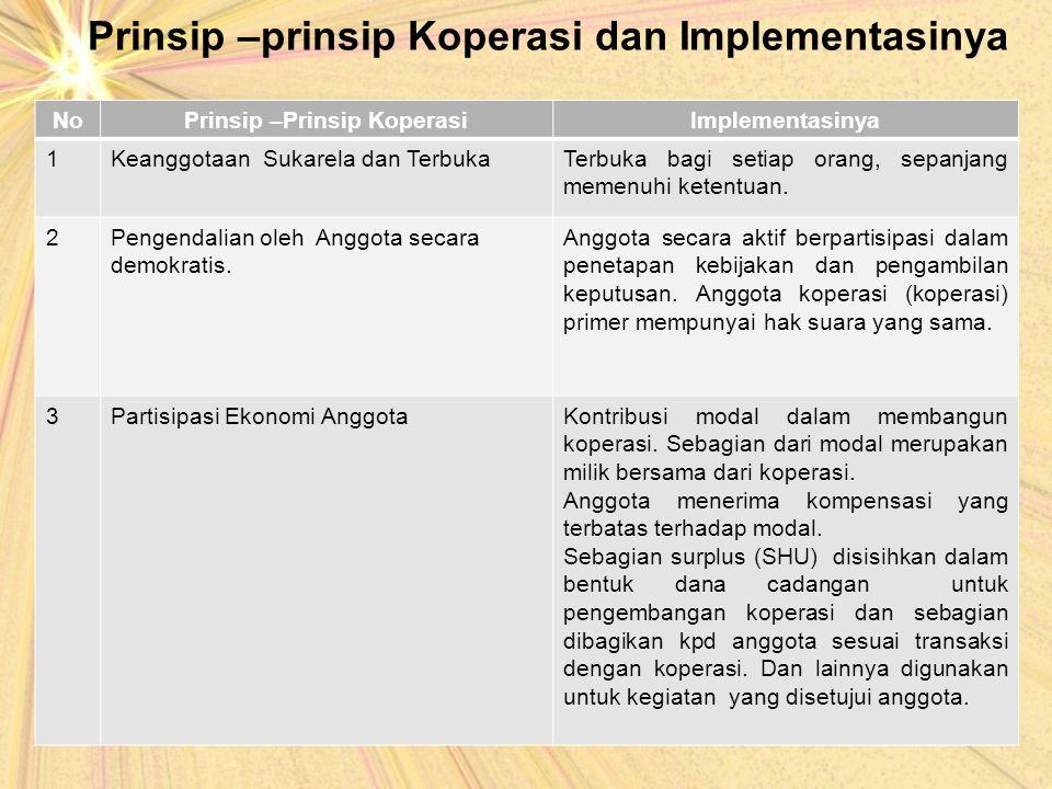 Prinsip –prinsip Koperasi dan Implementasinya