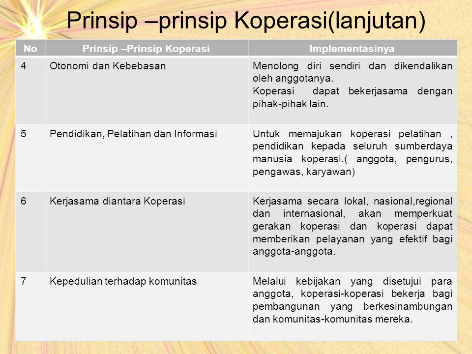 Prinsip –prinsip Koperasi(lanjutan)