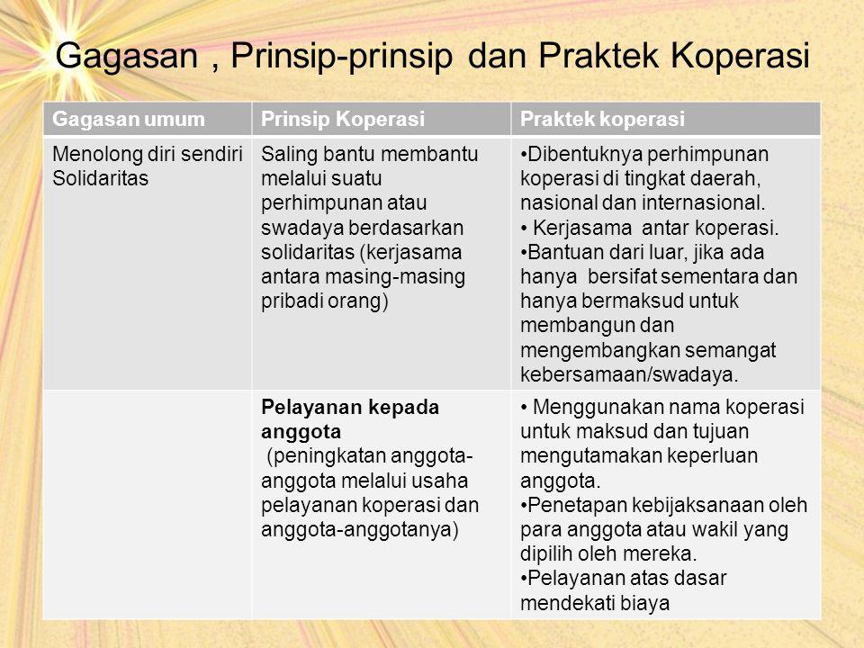 Gagasan , Prinsip-prinsip dan Praktek Koperasi