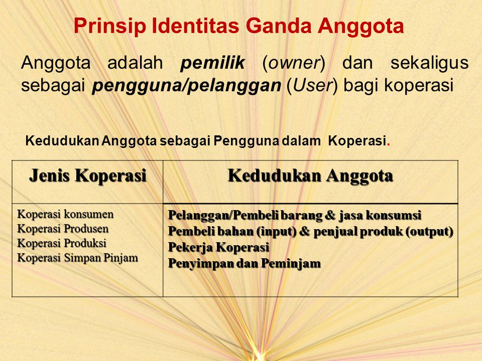 Prinsip Identitas Ganda Anggota