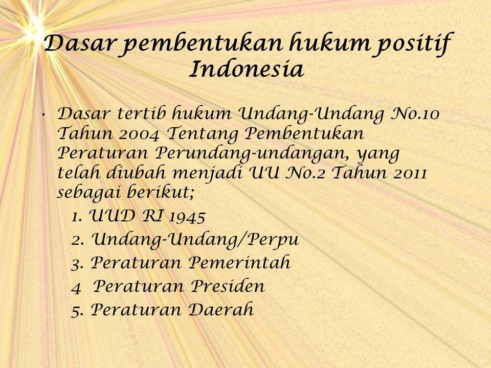 Dasar pembentukan hukum positif Indonesia