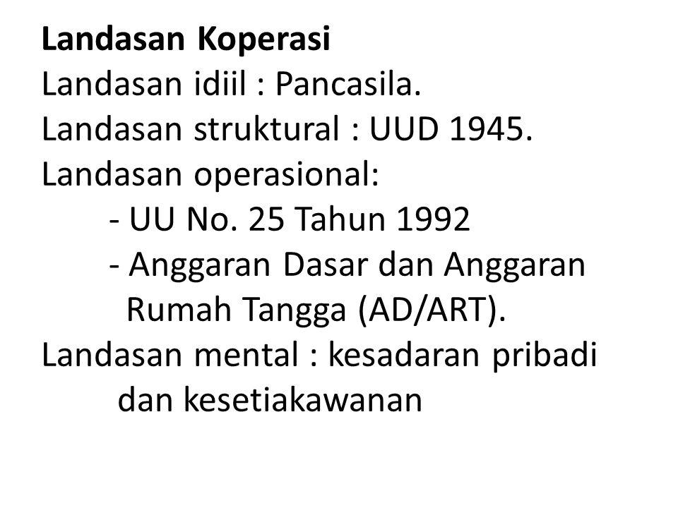 Landasan Koperasi Landasan idiil : Pancasila