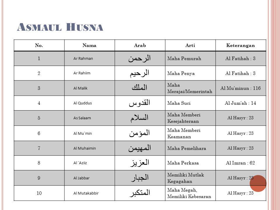 Asmaul Husna الرحمن الرحيم الملك القدوس السلام المؤمن المهيمن العزيز