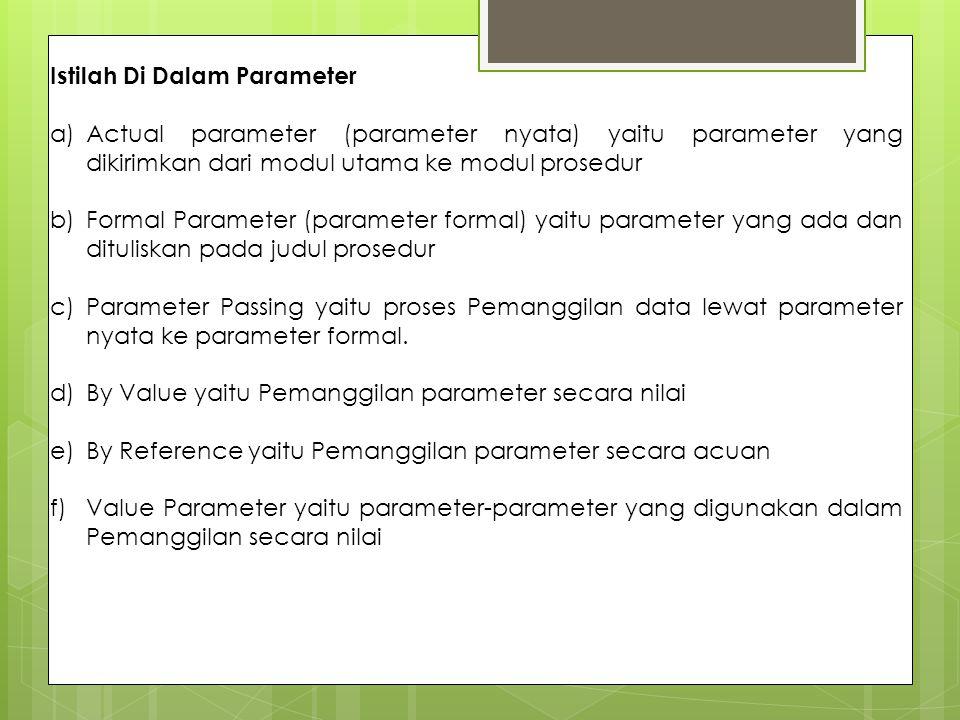 Istilah Di Dalam Parameter