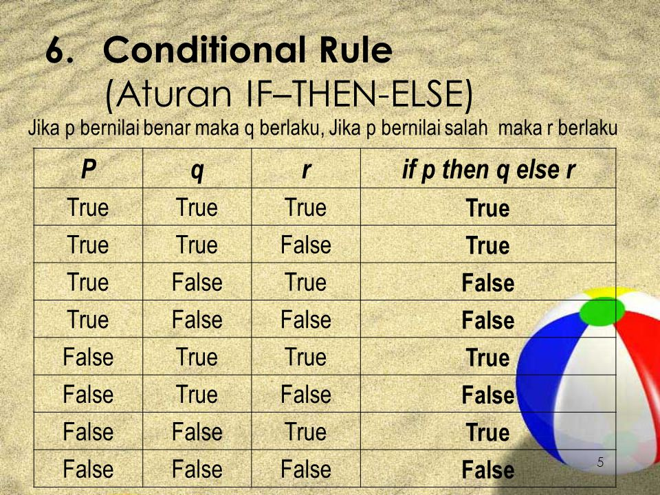 6. Conditional Rule (Aturan IF–THEN-ELSE)